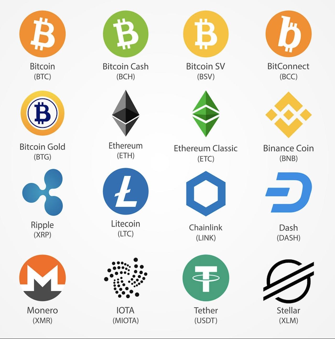 仮想通貨種類